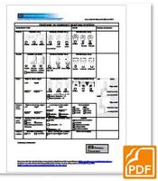 MAT Assessment Form